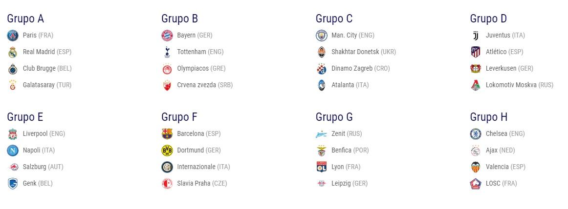 Champions - grupos.jpg